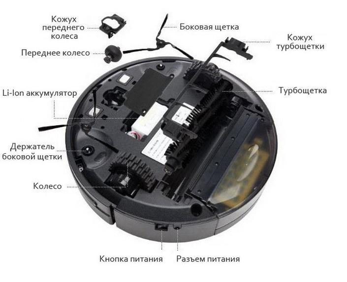 рабочие органы робота пылесоса детальное фото